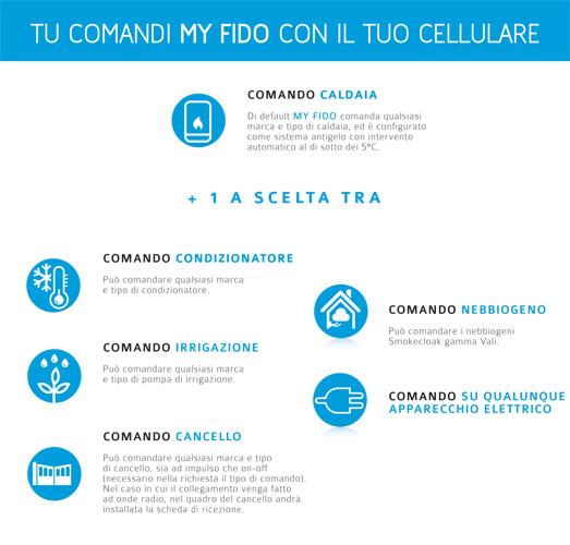 myfido_comanda