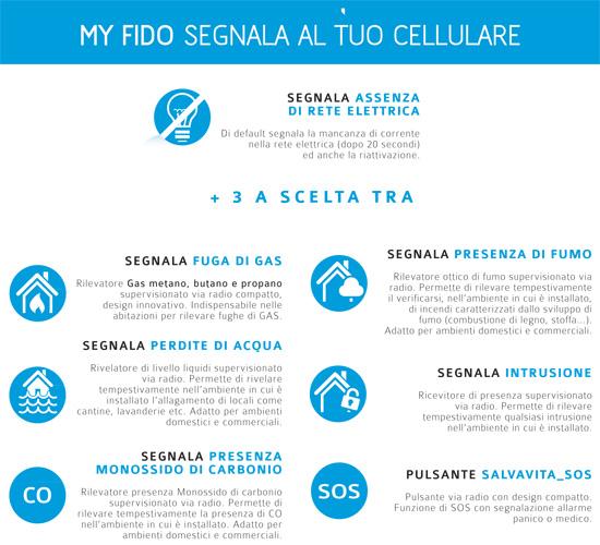 myfido_segnala